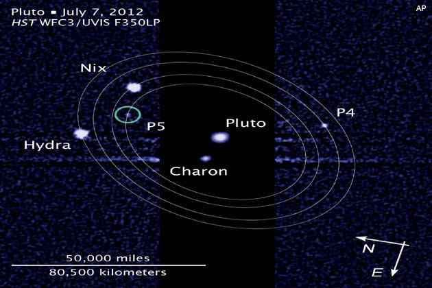प्लूटो के चंद्रमाओं के नामकरण का जिम्मा हॉलीवुड ऐक्टर को