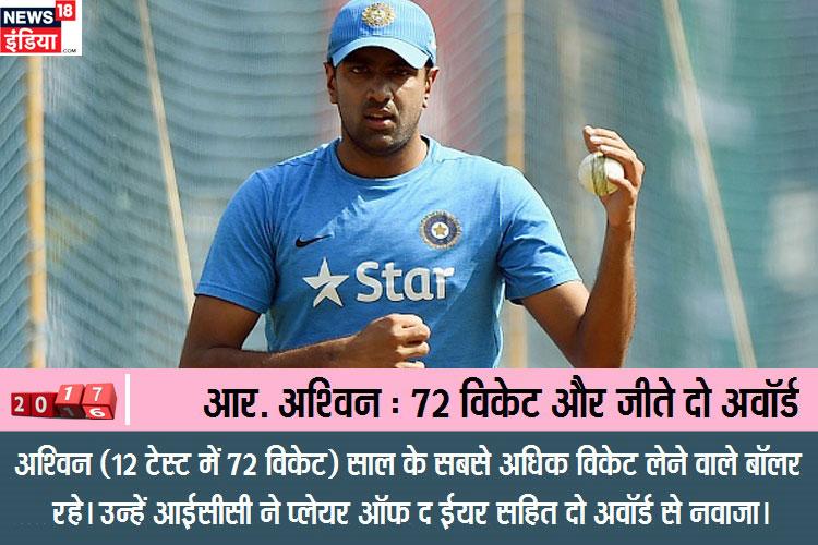 स्पोर्ट्स डेस्क। 2016 बीतने को है या यूं कह लें कि नया साल यानी 2017 दस्तक दे रहा है। इंडियन स्पोर्ट्स पर नजर डालें तो जहां क्रिकेट में वनडे कप्तान एमएस धोनी और बैडमिंटन में साइना जैसी स्टार शटलर स्ट्रगल करते नजर आईं तो दूसरी ओर विराट कोहली और पीवी सिंधु ने नए मुकाम हासिल किए। कई रिकॉर्ड बनाए। साल की शुरुआत प्रणव धनावड़े के नॉट आउट 1009 रन से हुई थी, जबकि अंत आर. अश्विन के क्रिकेटर ऑफ द ईयर बनने से हुई। सचिन और द्रविड़ के बाद ये खिताब जीतने वाले तीसरे इंडियन आर. अश्विन ने पूरे साल ढेरों रिकॉर्ड बनाए। साक्षी मलिक ने रियो में ब्रॉन्ज मेडल जीतकर मेंस रेसलर्स के दांव फीका कर दिया। आइए जानें ऐसे इंडियन स्पोर्ट्स स्टार्स के बारे में जिन्होंने 2016 में दुनिया को अपना लोहा मनवाया... (Getty images)