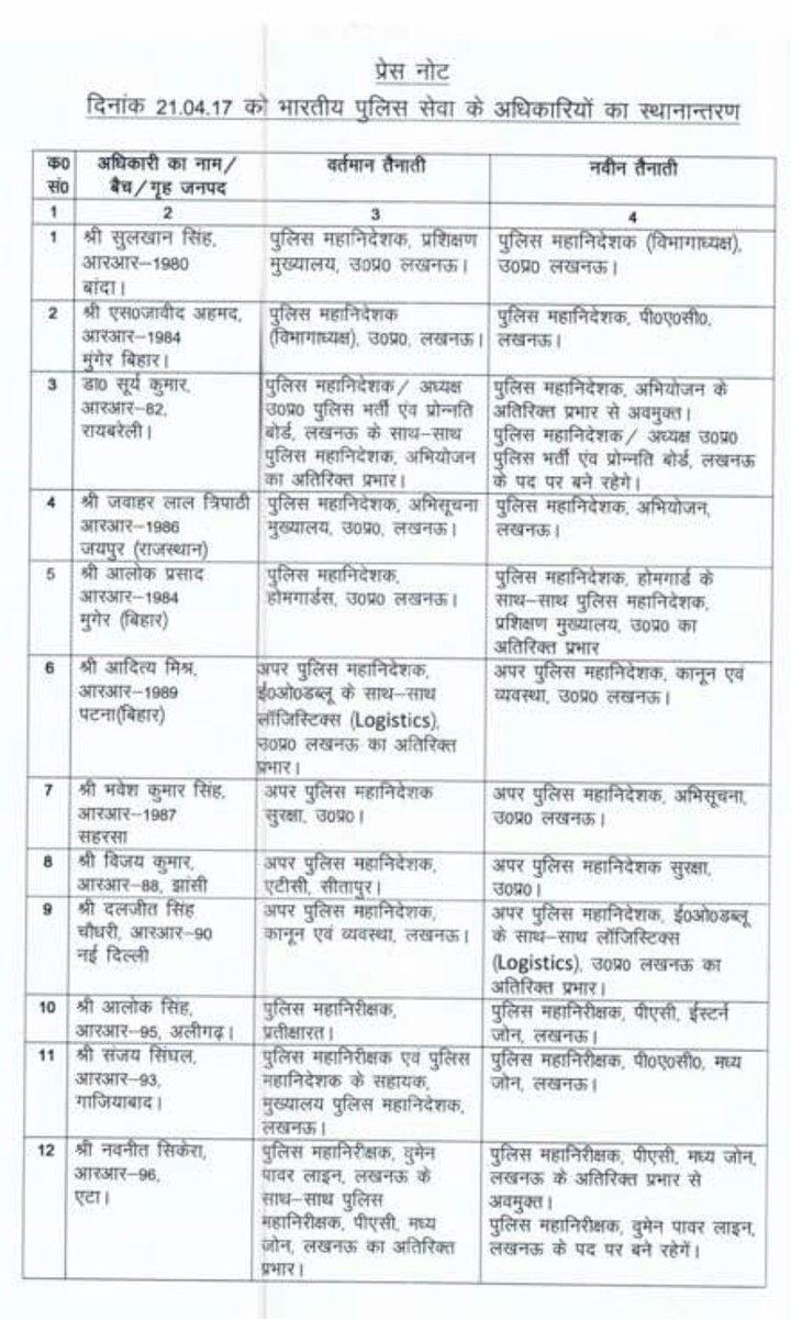 आईपीएस अधिकारियों के तबादले की सूची