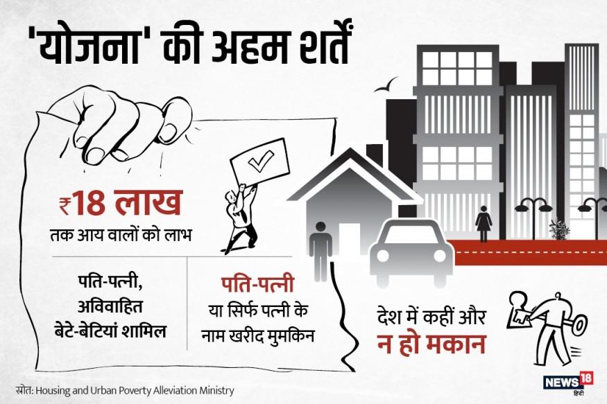 Urban Home Scheme_2