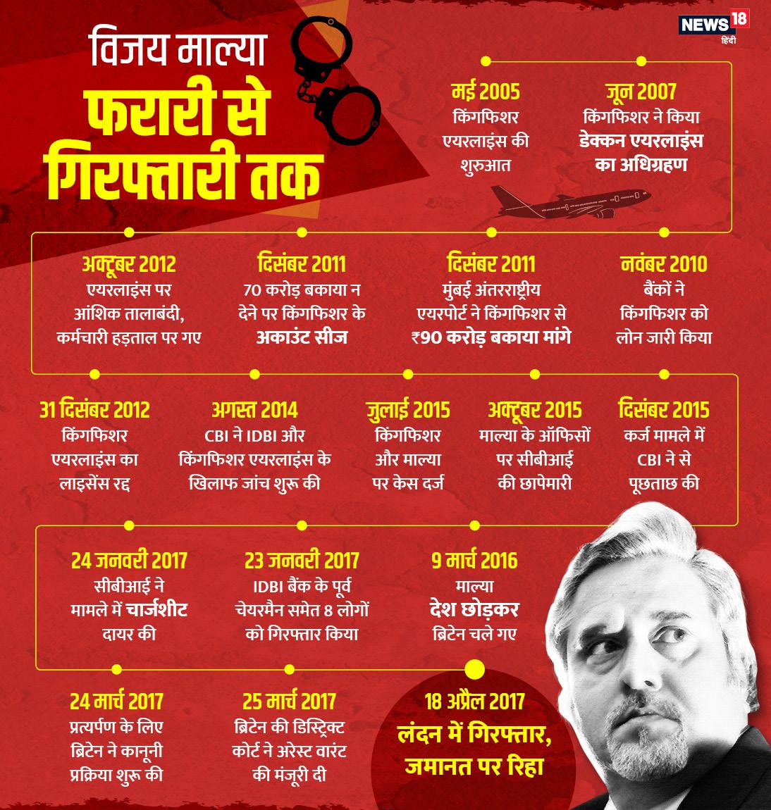 Vijay mallya_R1