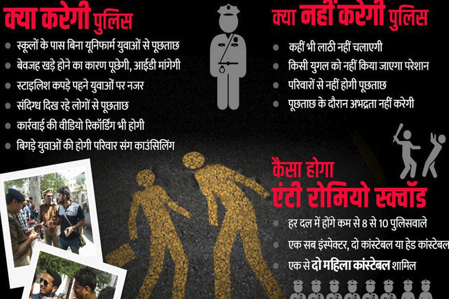 be alert anti romeo squad may get supporters of police