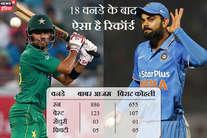 विराट कोहली से कम नहीं है ये युवा पाकिस्तानी बल्लेबाज, रिकॉर्ड में पड़ रहा भारी