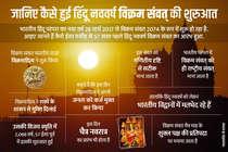 जानिए कैसे हुई हिंदू नववर्ष विक्रम संवत् की शुरुआत