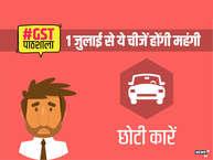 GST लागू होने के साथ ही कई प्रॉडक्ट महंगे हो जाएंगे. छोटी कारों में मारुति सुजुकी ऑल्टो, सेलेरियो, वैगनॉर, बलेनो, रेनॉ क्विड, ह्युंडई इऑन और i20 जैसी कारों की कीमत बढ़ सकती है.