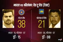 सचिन, सौरव, सहवाग और अब धोनी-विराट... आपको लगता होगा कि श्रीलंका को हम हमेशा हराकर ही आते होंगे, लेकिन यह सच नहीं है. आंकड़ों पर नजर डालें तो कुछ और ही नजर आता है. जहां गॉल में टीम इंडिया पिछले दो टेस्ट नहीं जीत सकी. वहीं अन्य कई मामले में भी श्रीलंकाई टीम जोरदार टक्कर दे रही है. बता दें कि टीम इंडिया और श्रीलंका के बीच पहला टेस्ट बुधवार से गॉल में खेला जाएगा. आइए कुछ रोचक आंकड़ों पर नजर डालते हैं...