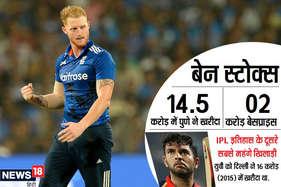आईपीएल-10 ऑक्शन: बेन स्टोक्स को मिले 14.5 करोड़ रुपए, करन शर्मा सबसे महंगे इंडियन