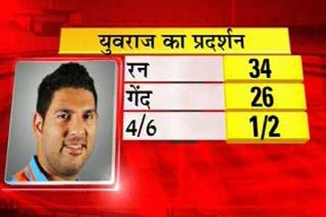 चेन्नई:न्यूजीलैंड से रोमांचक मुकाबले में 1 रन से हारा भारत