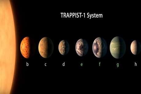 नासा ने खोज निकाले धरती जैसे सात ग्रह, इन पर जीवन की संभावना