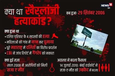 खैरलांजी हत्याकांडः जब मुंबई के आजाद मैदान में हिंसक हो उठे थे 4000 दलित