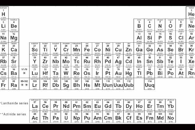 Periodic table etched on professors hair news18 urtaz Image collections