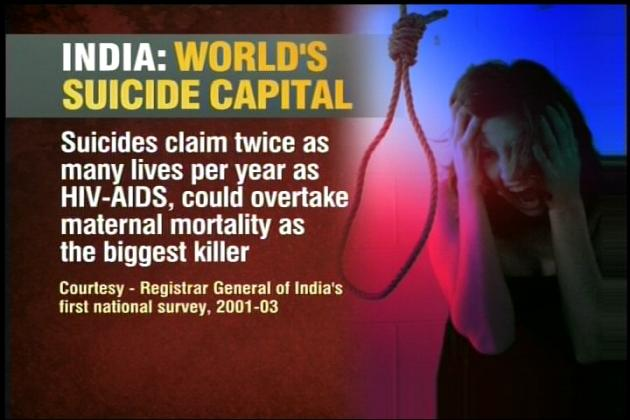 "youth suicide in india Youth of india ""we are one of the world's oldest civilizations and one of the youngest nations our country's demographic profile has undergone a major evolution."