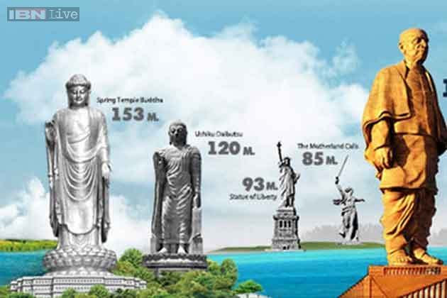 Patel Statue World S Tallest Costliest What Can It Buy