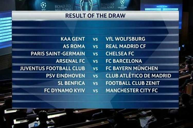Champions League Draw: Champions League Last-16 Draw: Arsenal Get Barcelona