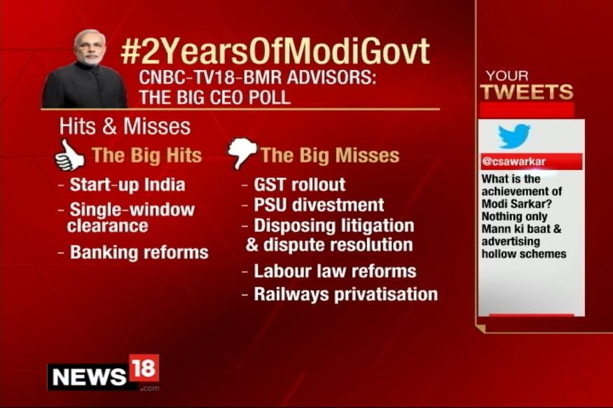 Has Modi's Make In India Dream Project Taken Off?