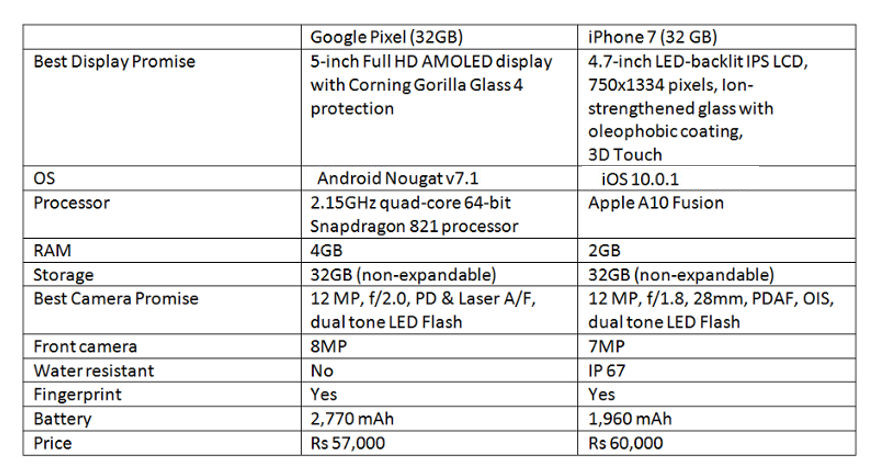 Google-Pixel-vs-iPhone-7