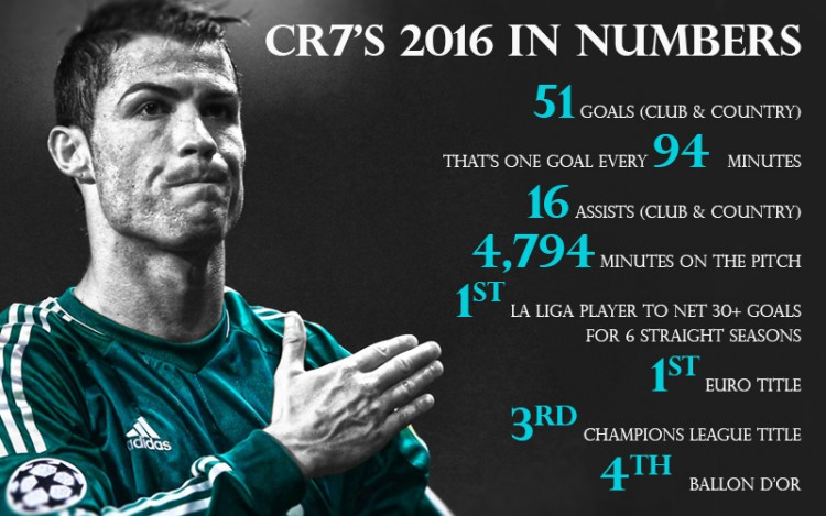 CR7-(2)