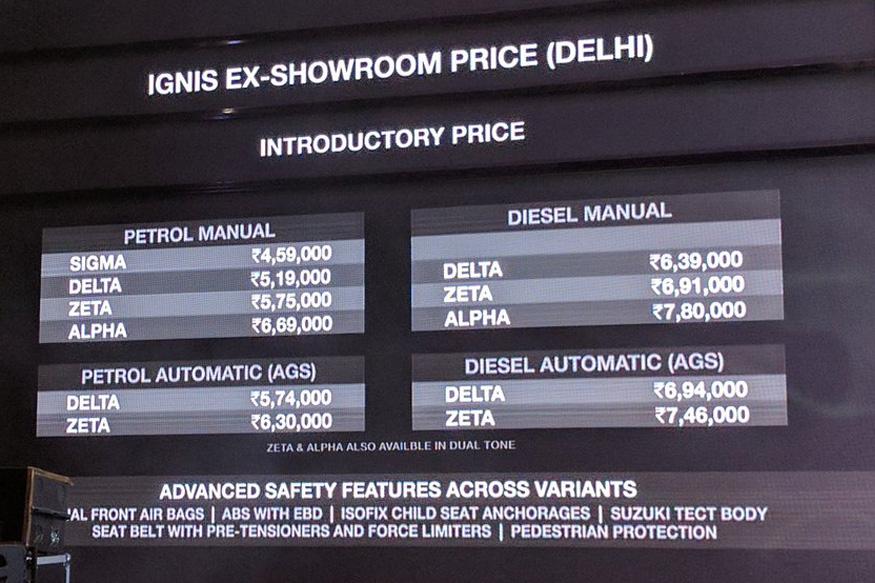 [Image: Ignis-price-list.jpg]