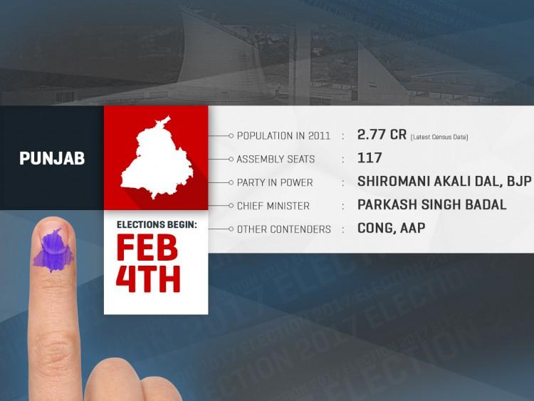 PUNJAB - SLIDE 1 - ELECTIONS BEGIN
