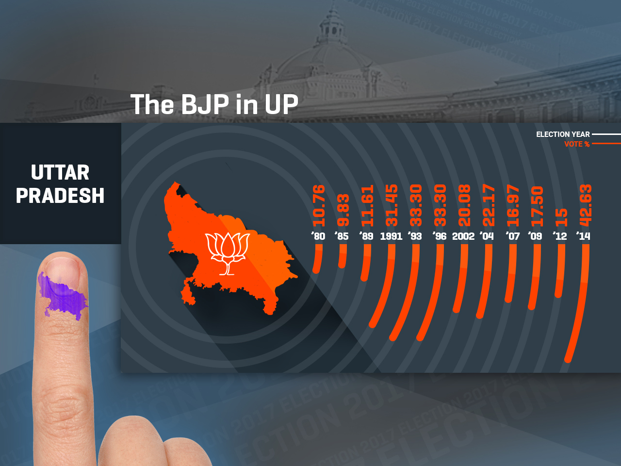 Stage set for polling in 'sensitive, crucial' western Uttar Pradesh