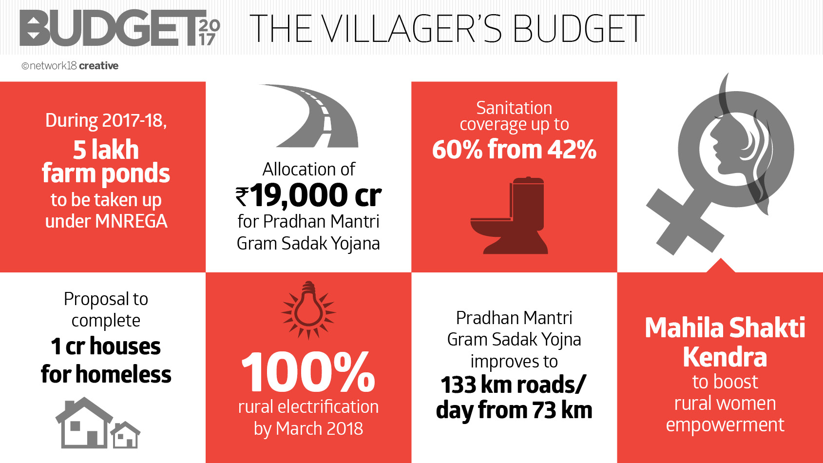 THE Villager's BUDGET_B