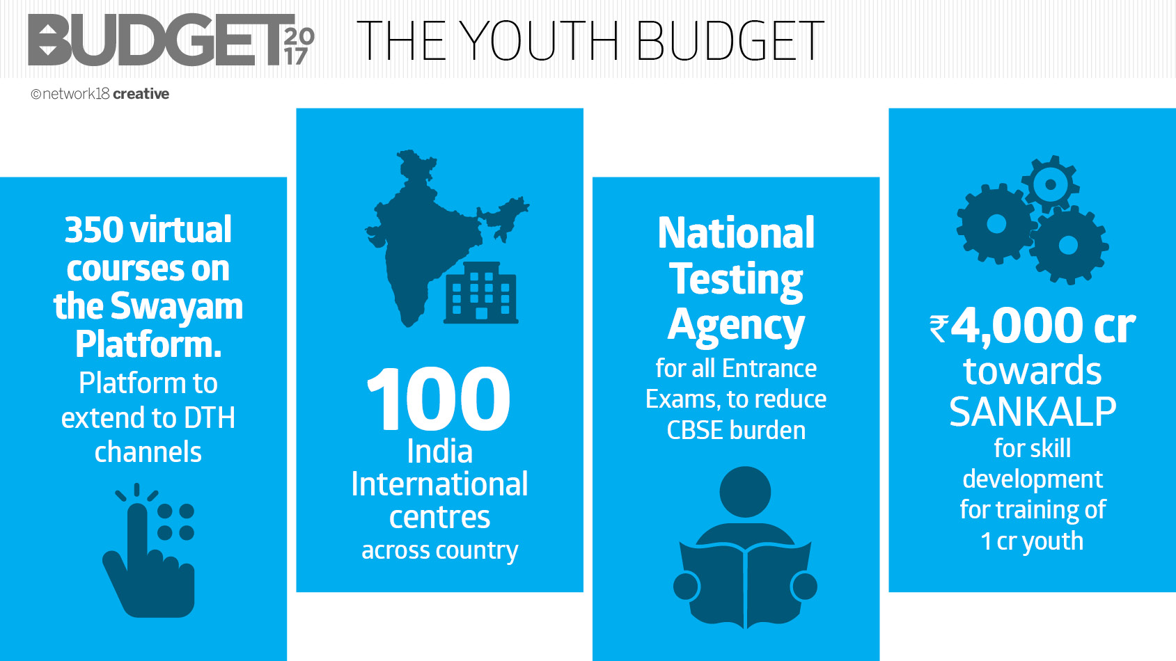 THE YOUTH BUDGET_B