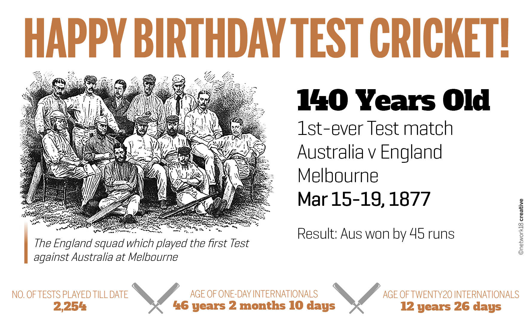 Google Cricket Doodle Keto Academy