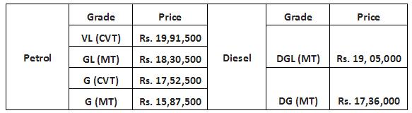 Toyota Kirloskar Motor, Corolla Altis, Launch, Details