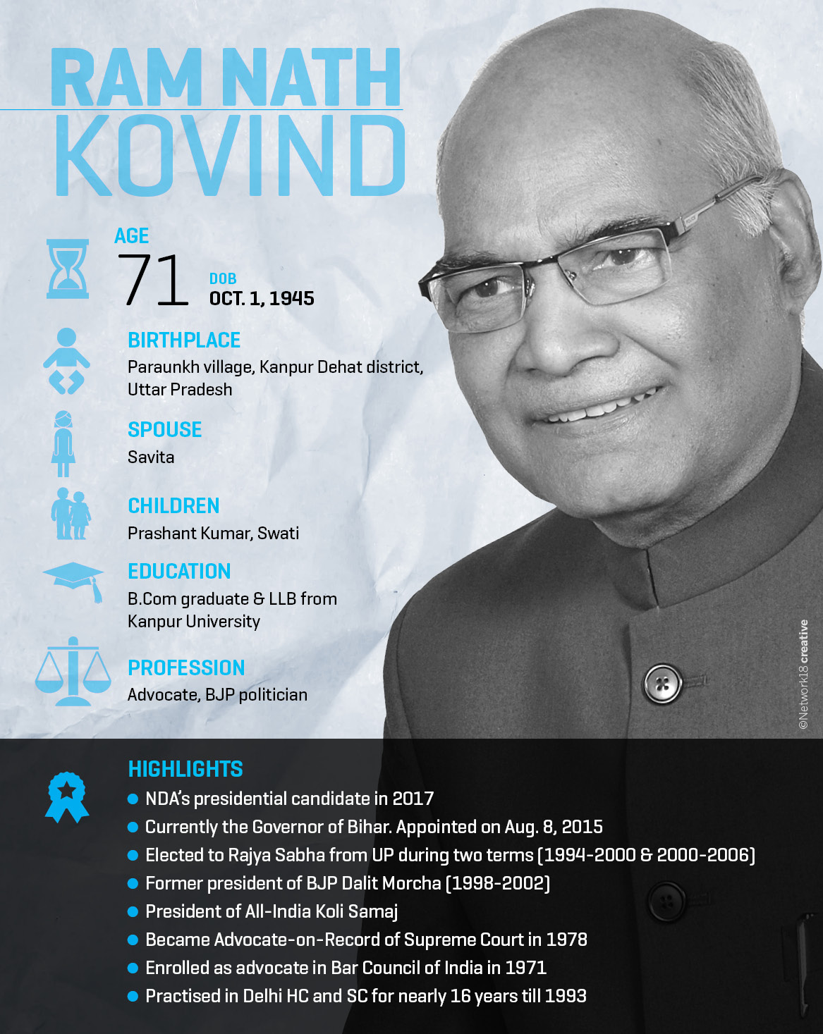 Ram Nath Kovind who is