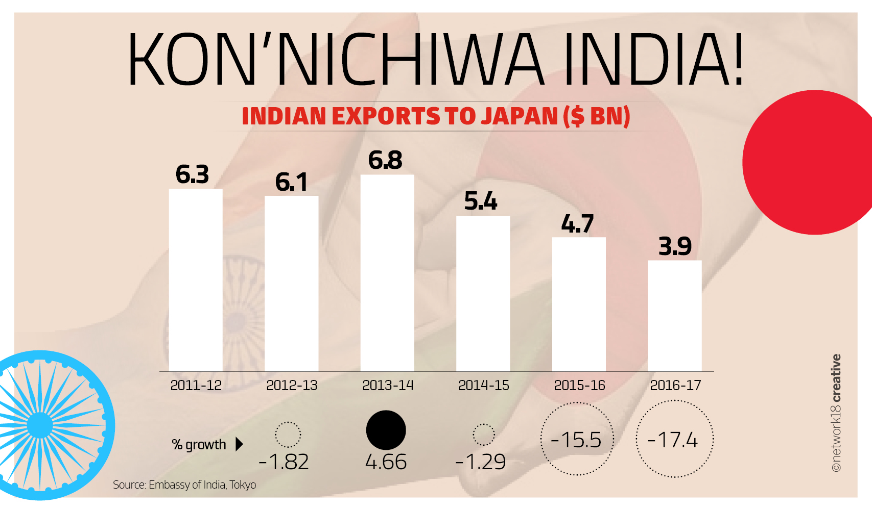 India Japan2
