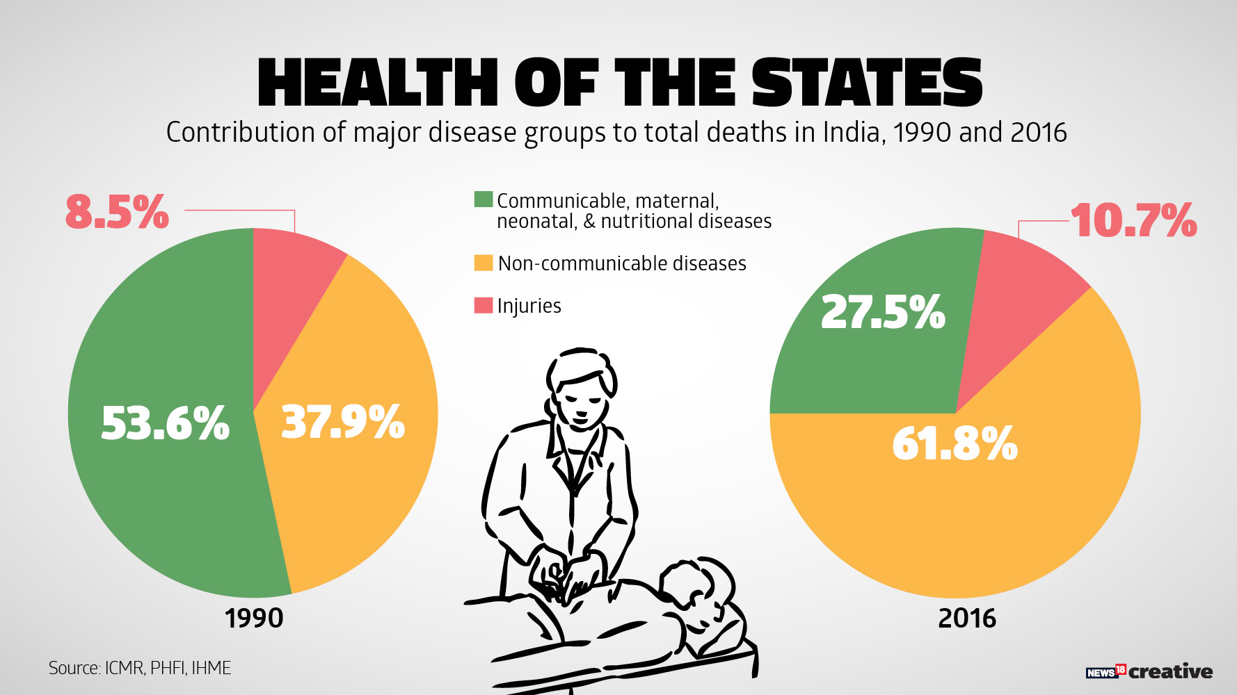 India_Health2