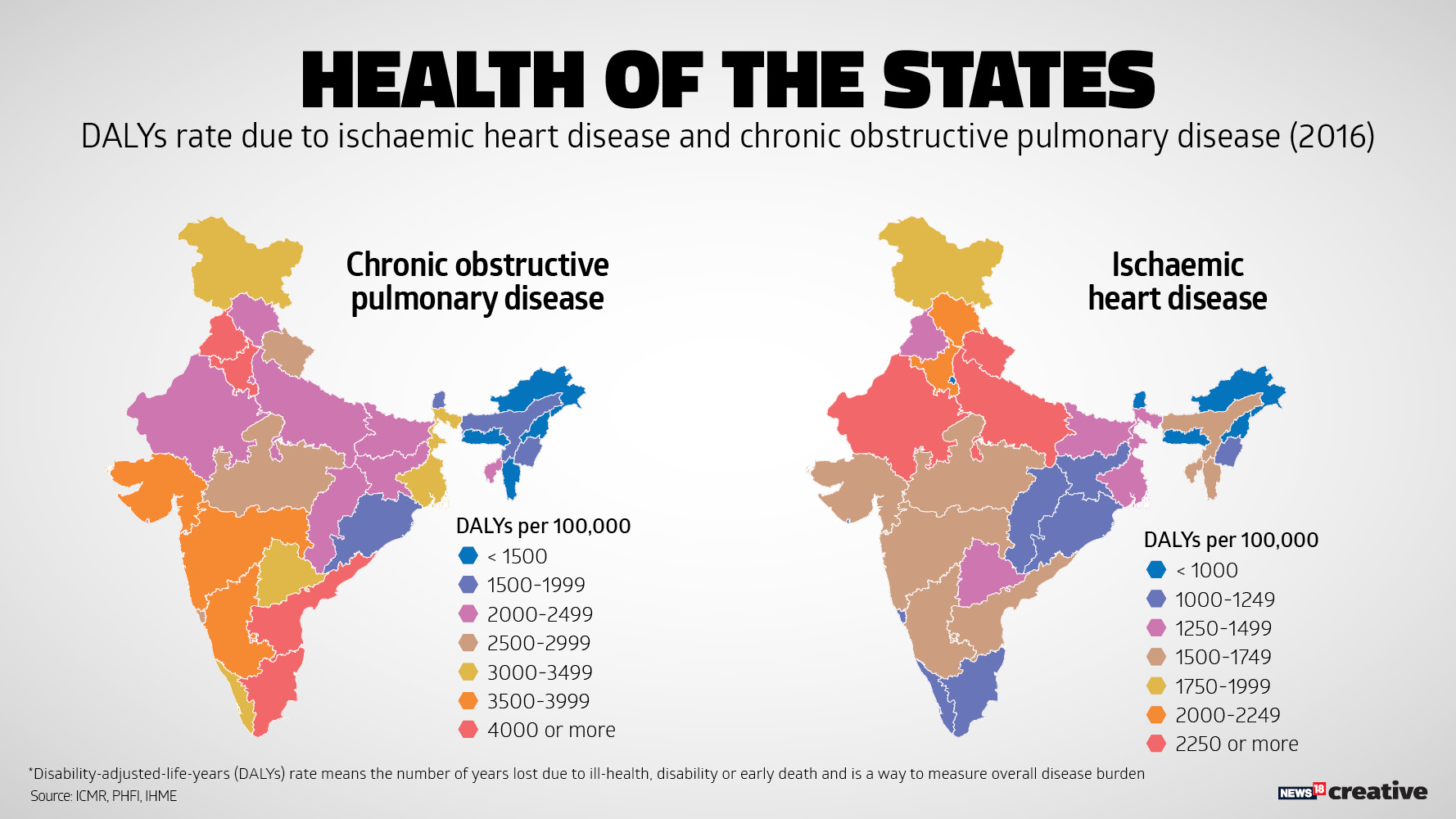 India_Health3