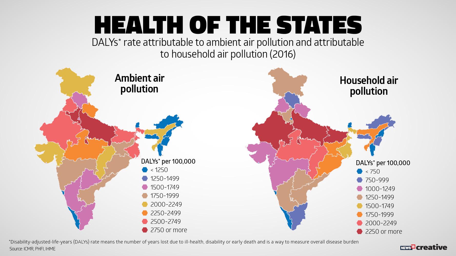 India_Health4