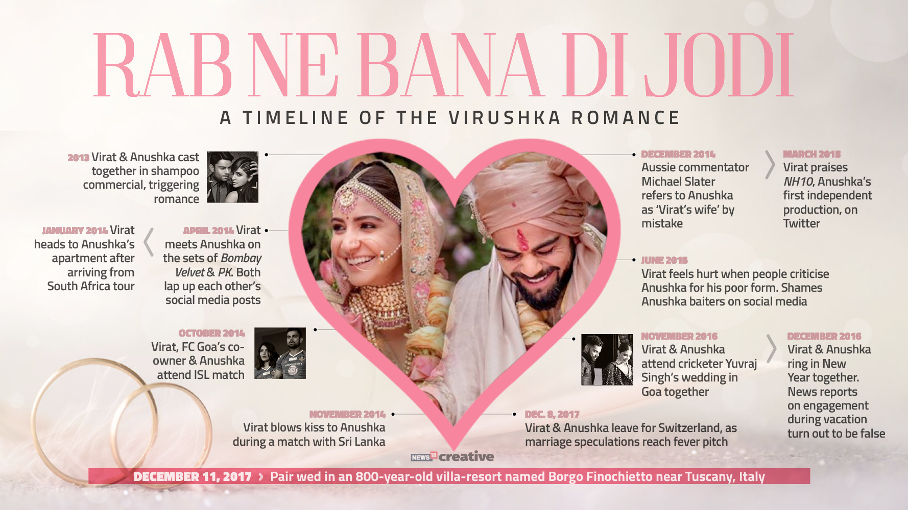 Virushka a modern fairytale that could be a gamechanger in the case of vvs laxman it was his parents that told me he would be getting married soon we were at the rydges jamison in sydney a day after india had stopboris Gallery