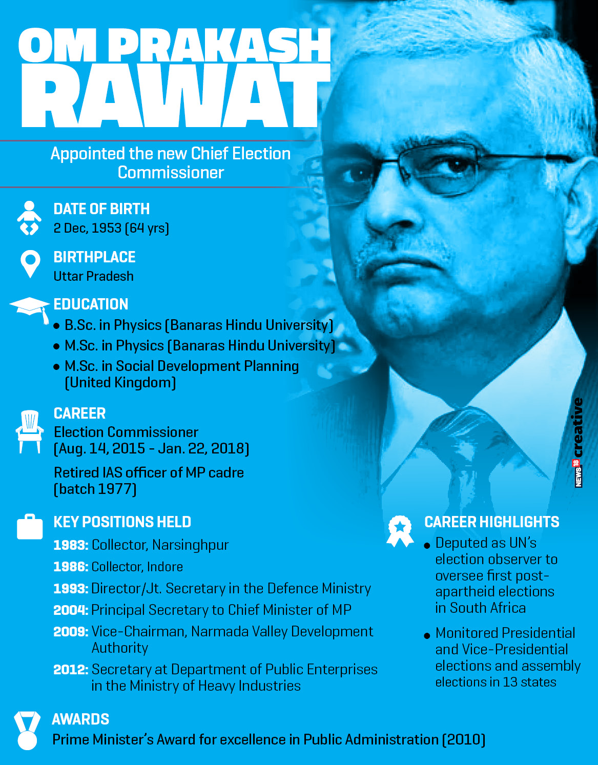meet new cec om prakash rawat  who stands for  u0026 39 one nation