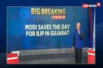 Gujarat Election Result 2017: BJP Set to win for Sixth Straight Term