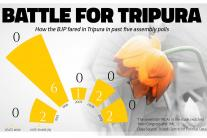 Graphic Detail: Tripura Assembly Elections 2018