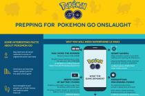 The Essentials to Enhance Your Pokemon Go Experience