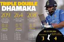 OPINION | Rohit Sharma: Journey From Being a Boy With 'Lazy Elegance' to an ODI Colossus