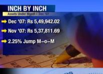 UTI MF beats ICICI Pru in AUMs to grab 2nd slot