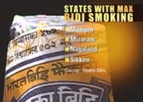 70% of tobacco smoked in India is in form of bidis