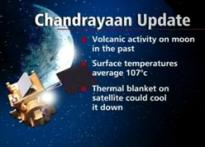 Chandrayaan's temperature rises, ISRO worried