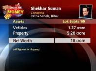 Show me the money: Shekhar Suman declares assests