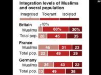 Survey shows recession widens Muslim-West gap