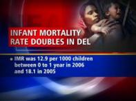 Grim Statistic: Infant mortality rate doubles in Delhi