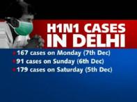Delhi witnesses surge in H1N1 cases