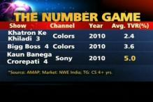 KBC beats all other reality shows in TRPs