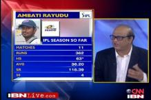 Rayudu, Badrinath in the running for WI tour