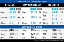 Tight finish in Punjab; U'khand, Manipur to Cong