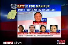 Okram Ibobi Singh most prefered as the Manipur CM